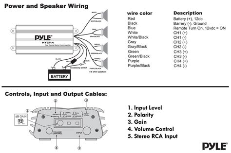 4 channel lifier wiring diagram crossover cable diagram car interior design
