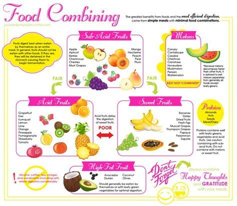 Detox Food Combining by Food Combining Hay Diet Combination Healthy