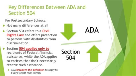 ada section 504 faculty training disability services