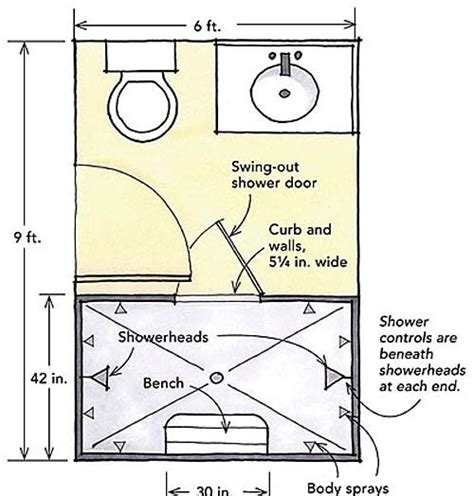 walk in shower with bench dimensions designing showers for small bathrooms homebuilding