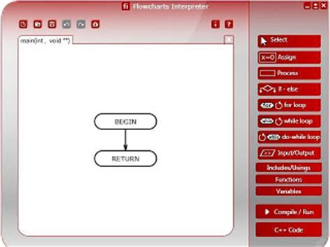flowchart interpreter programming steps flowchart interpreter