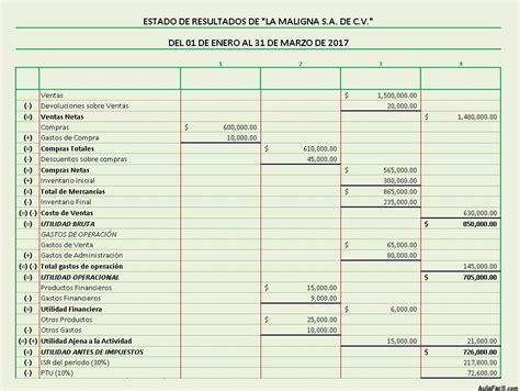 ejemplo practico de determinacion de base para ptu 2015 determinacion de ptu isr 2016 curso gratis de contabilidad