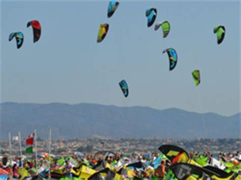 windguru porto botte kiteboarding southern sardinia sardegna