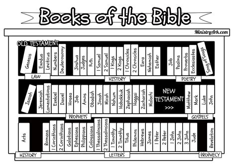 bible bookcase coloring pages