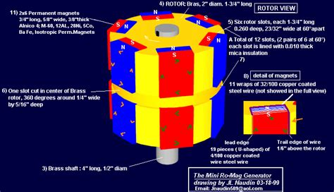free energy free energy magnetic generator