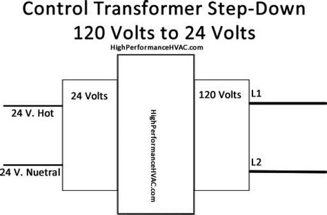 control circuits for air conditioning heating