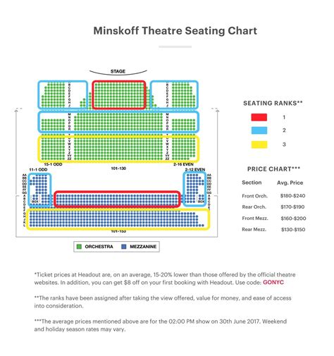 king broadway interactive seating chart minskoff theatre seating chart the king guide