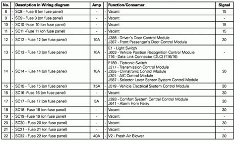 volkswagen jetta fuse diagram vw bora fuse box diagram fuse box and wiring diagram