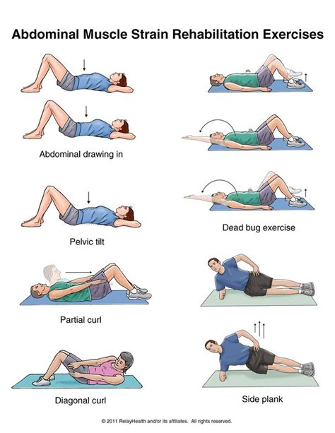 how to exercise the abdomen yahoo image search results exercise strain abdominal