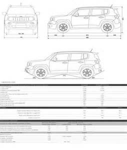 jeep renegade 2014 fiche technique dimensions