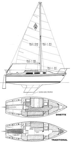 go fund me sailboat sailboat this is the redesigned boat interior of a