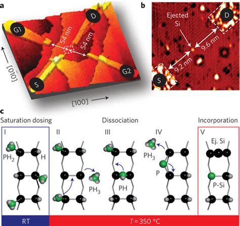 transistor quantum mechanics quantum computers to arrive with single atom sized transistors