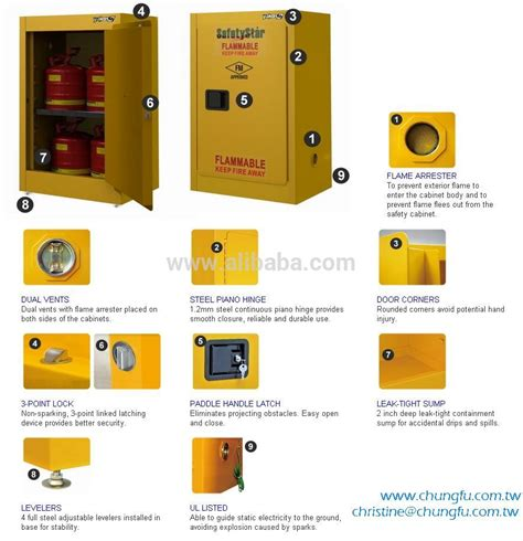 Flammable Safety Storage Cabinet   Fm Approved,Meets Osha