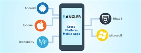 cross platform mobile application development benefits of cross platform mobile application development