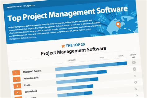 Best Project For Operation Management Mba by Project Management Software Software For Business