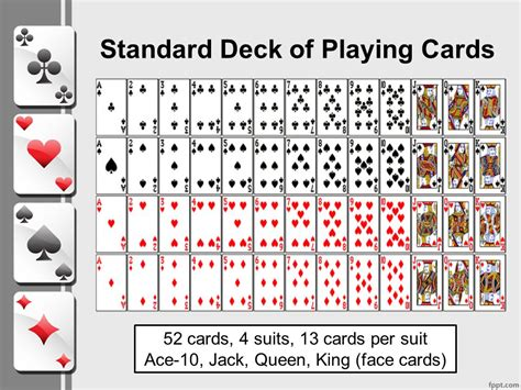 Standard Deck Of Cards by Describing Probability Ppt