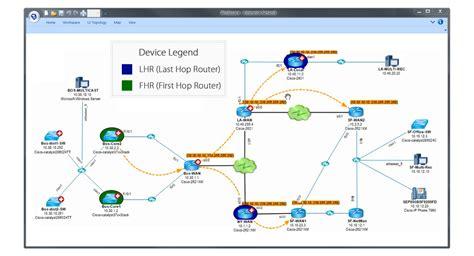 network ip layout automate unlimited network tasks netbrain