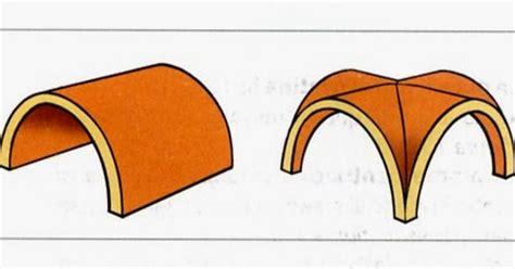 cupola emisferica arte semplice e poi ecco quali sono i termini dell