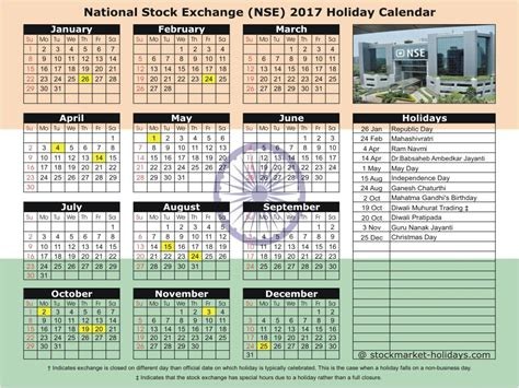 India Calendã 2018 National Stock Exchange Of India 2017 2018 Holidays