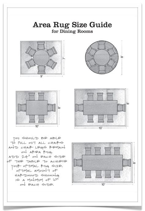 area rug size chart rug size area rug sizes and rug size guide on pinterest