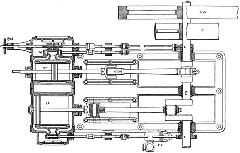 expansion steam engine diagram expansion valve steam engine