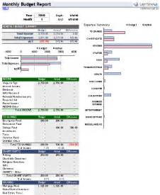 Personal monthly budget planning template ms excel template male