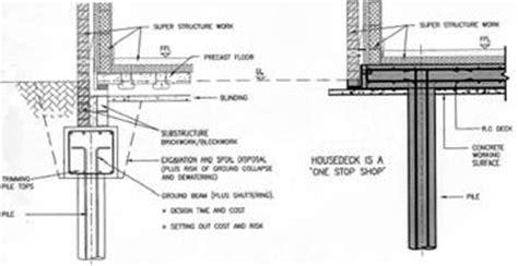 design application of raft foundations pdf free my blog