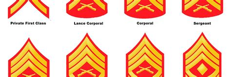 ranks in marine pin marine corps enlisted ranks on