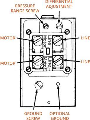 furnas pressure switch diagram 30 wiring diagram images