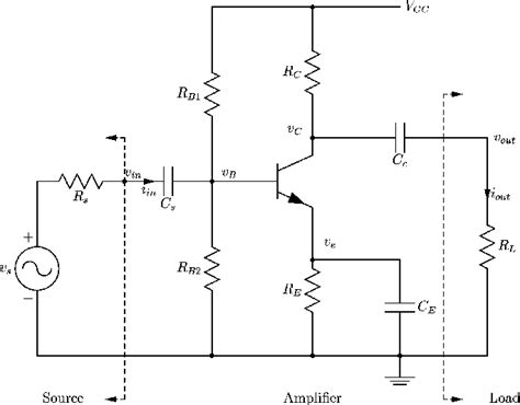 mosfet transistor notes mosfet transistor notes 28 images fet transistors transistor modeling mosfet notes to self