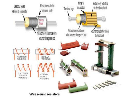 dual wire wound resistor tech h