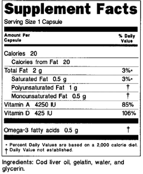 dietary supplement label template tips for dietary supplement users