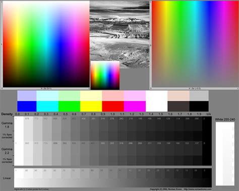 color profile evaluating color in printers and icc profiles