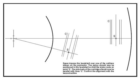 free printable turntable protractor how to use the alignment tool
