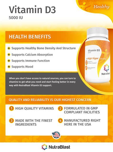 Amazon.com: NutraBlast Vitamin D3 5000IU High Potency ... $50 Visa Gift Card Png