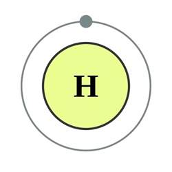 Hydrogen Protons Why Does Two Hydrogen Atoms Form A Molecule And Helium