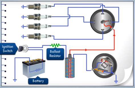 how a car ignition system works how does a battery ignition system work magic marks blog