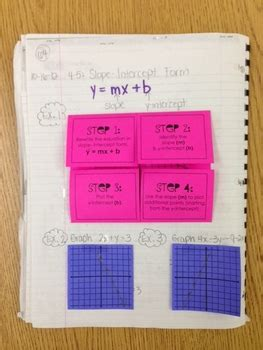 Slope Card Template by Slope Intercept Form Foldable By Davenport Tpt