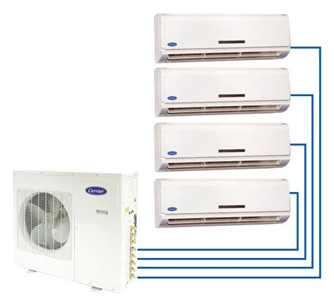home comfort heating and cooling central air conditioning vs split system hephh com