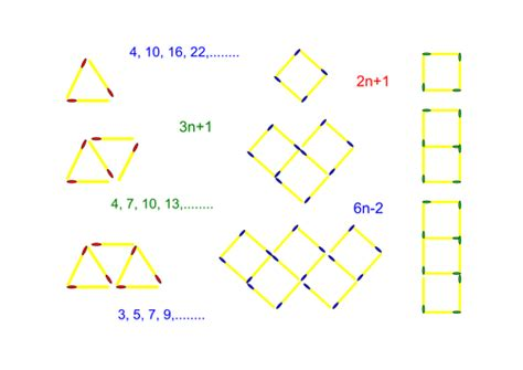 matchstick patterns worksheet tes a sequences alternative to how many matchsticks by