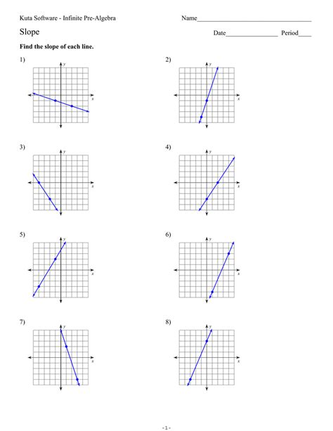 slope worksheet 2 slope worksheet kuta breadandhearth