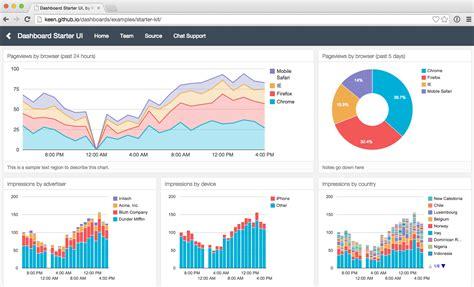 bootstrap templates github github keen dashboards responsive dashboard templates