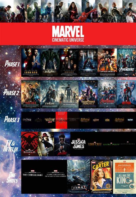 marvel film links marvel cinematic universe all movies 2008 2017 720p