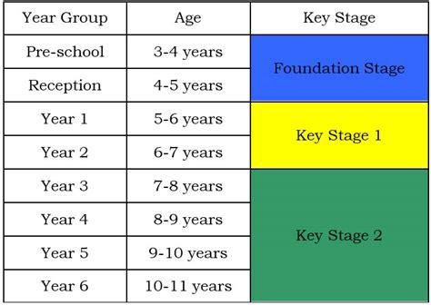new year activities key stage 1 curriculum church hanham primary school