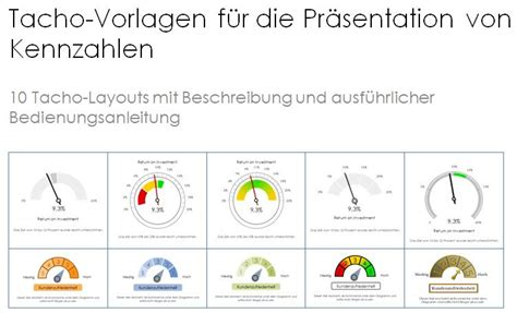Kostenlose Vorlagen Power Point tachometer visualisierung kennzahlen powerpoint