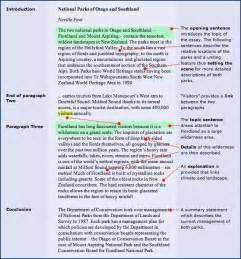Exle Of Essay Paragraph by Paragraphs