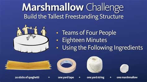 marshmallow challenge instructions the marshmallow challenge an exercise in collaboration