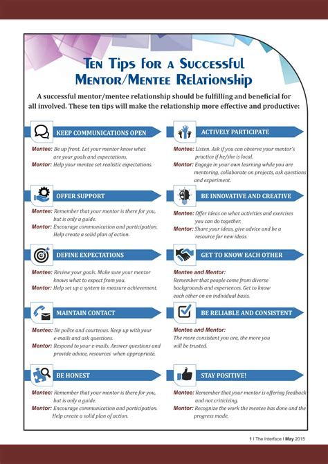 10 Secrets For A Successful Relationship by Ten Tips For A Successful Mentor Mentee Relationship