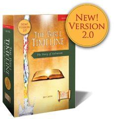 new collegeville bible commentary one volume hardcover edition books bible timeline the story of salvation version 2 0 12 dvd