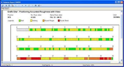 format grafik adalah hadi berantas wibowo kegiatan pemutakhiran data jalan dan